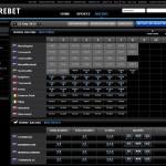 Centrebet.com Racing