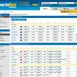 SportsBet.com.au Racing