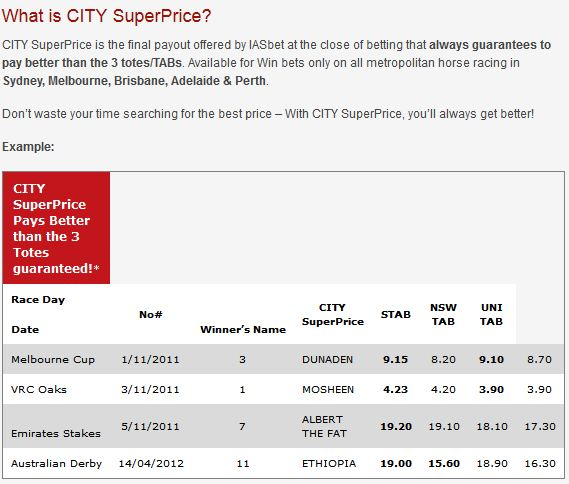 IASbet City SuperPrice